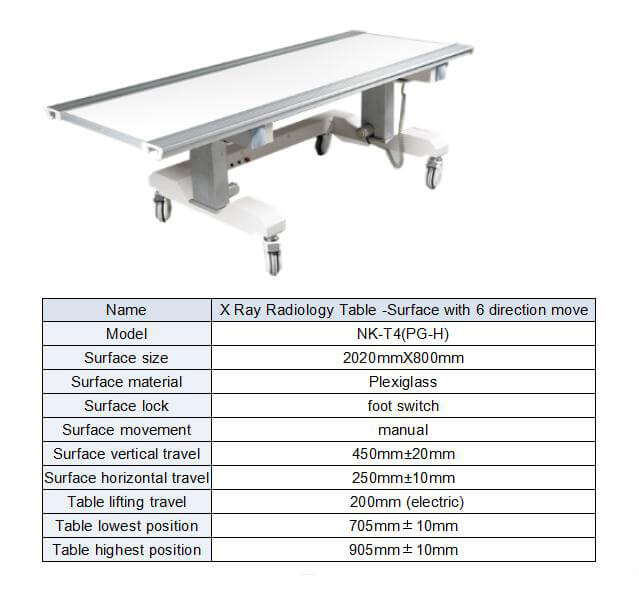 X-ray floating table electrical for surgical x-ray form